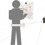 Traveler with a map and our vibro-tactile belt. The belt vibrates into the direction of the traveler's destination